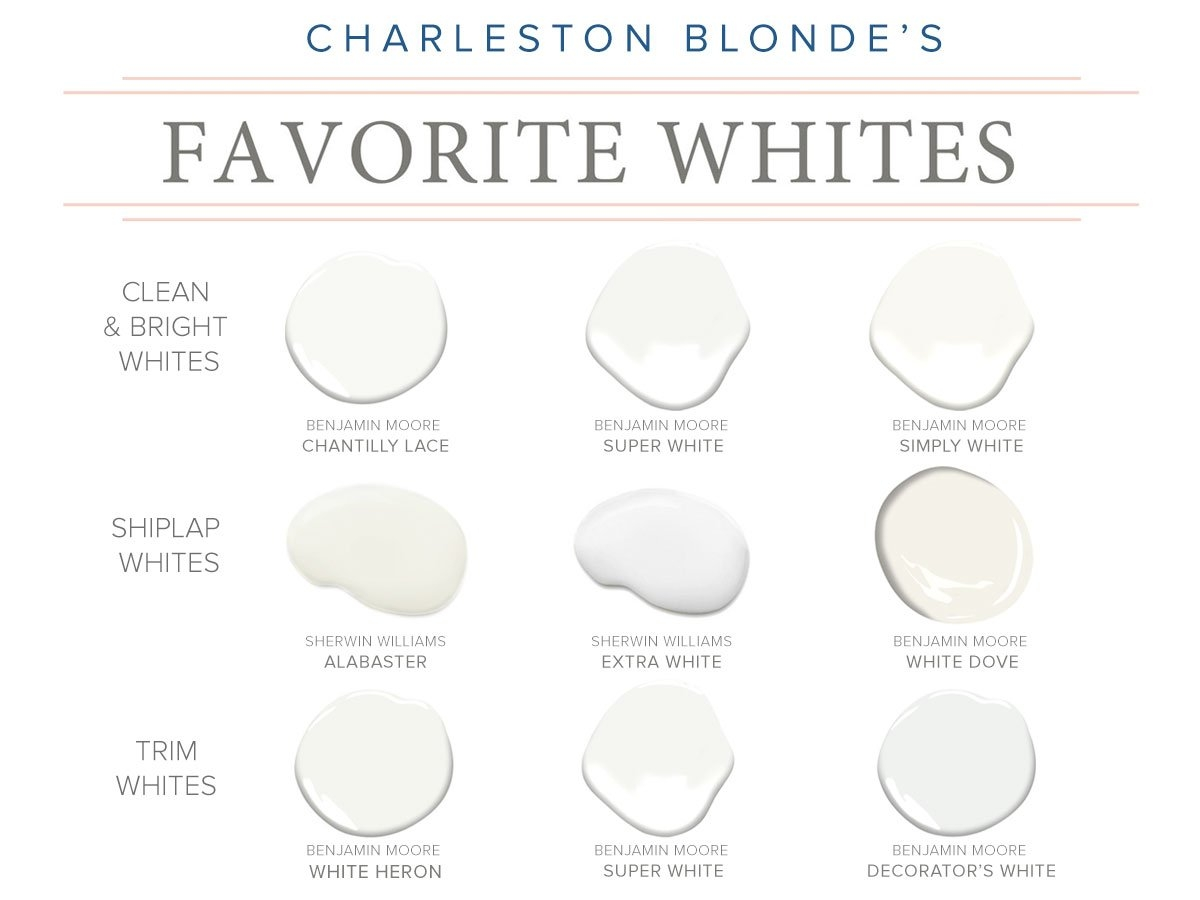 8 Images Decorators White Vs Chantilly Lace And