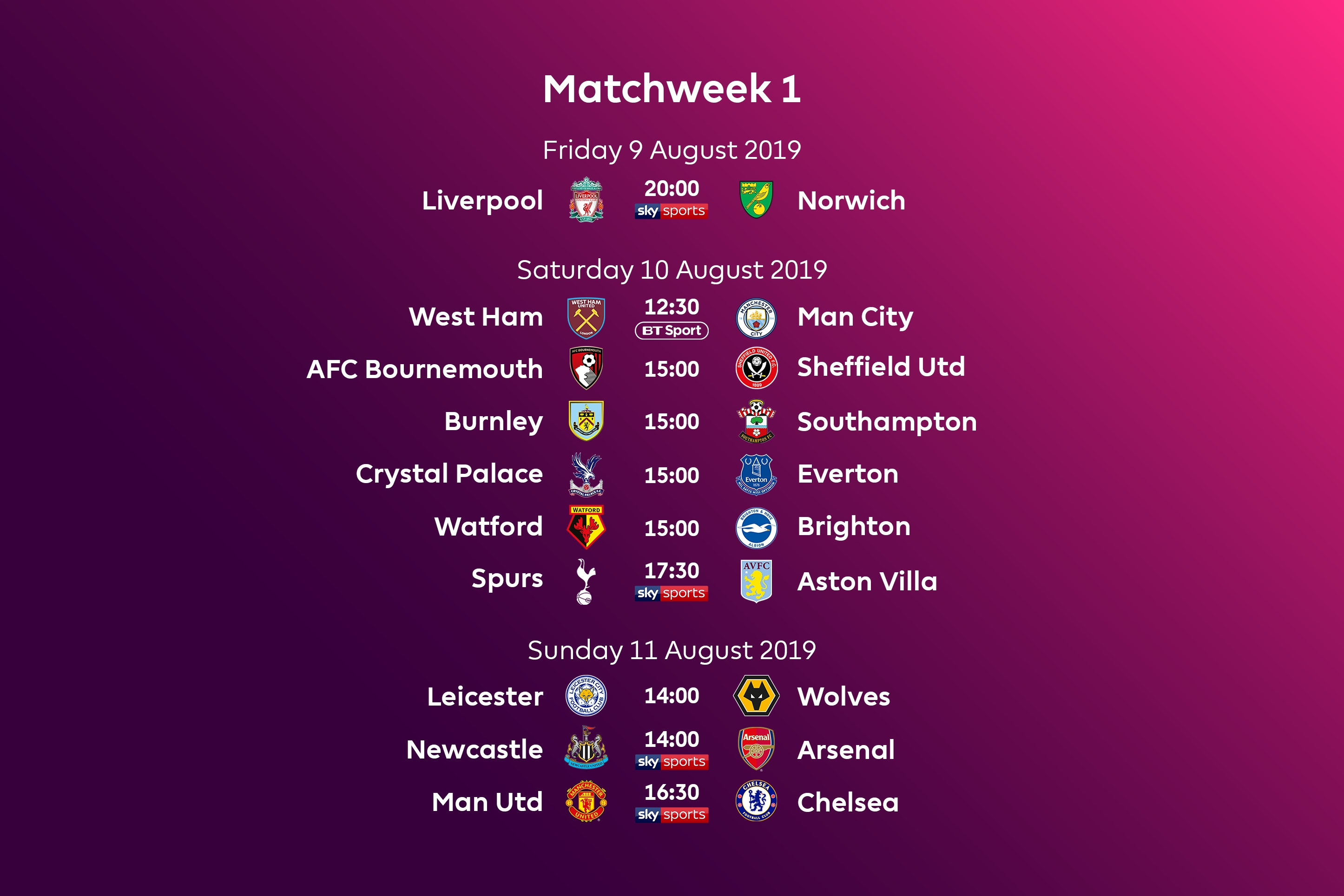 Match scheduled for may 19, 2021. 6 Images Barclays Premier League Fixtures Results And Log