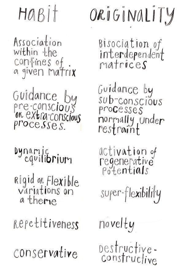 Manuscrito de Koestler sobre el acto creativo