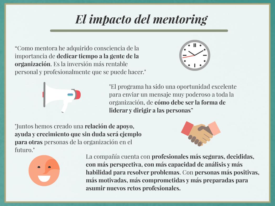Frases extraidas de Informes de Evaluación de Programas de Mentoring implantados por la Escuela de Mentoring.
