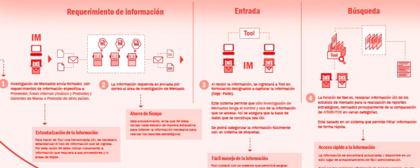 Información hecha gráfico: infografía