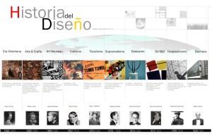 Linea del timpo de historia del diseño