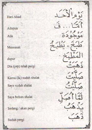 Kata Kerja Bahasa Arab Sehari Hari : kerja, bahasa, sehari, Bahasa, Arab:, Fi'il, Madliy, (Kata, Kerja, Lampau), Alqur'anmulia