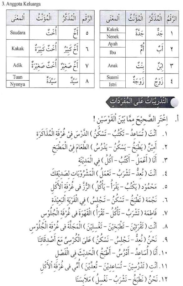 Bahasa Arab Suami : bahasa, suami, Alqur'anmulia