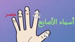تفسير حلم عض الأصابع في المنام