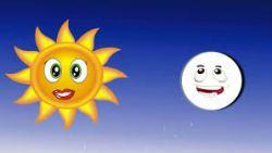 تفسير حلم الشمس والقمر في المنام