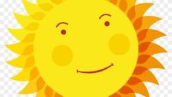 تفسير حلم الاقتراب من الشمس