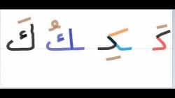 دلالات حرف الكاف في الحلم للإمام الصادق