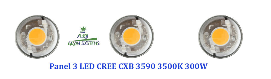Panel LED 300W CREE CXB 3590