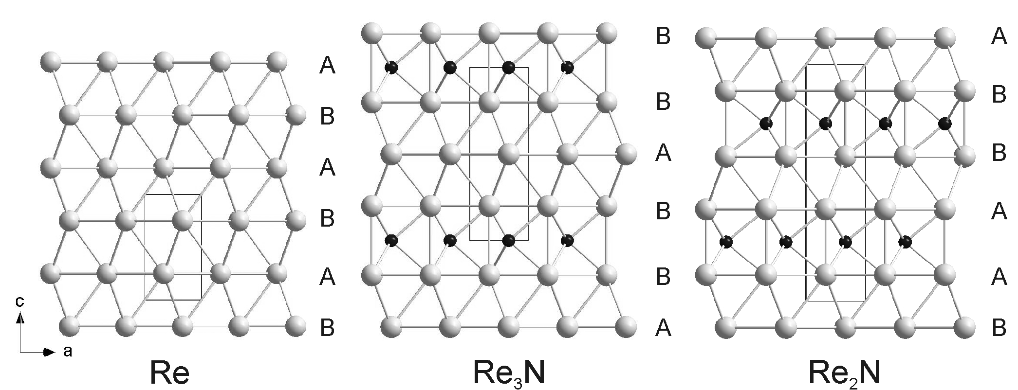 Two Novel Ultra-Incompressible Materials