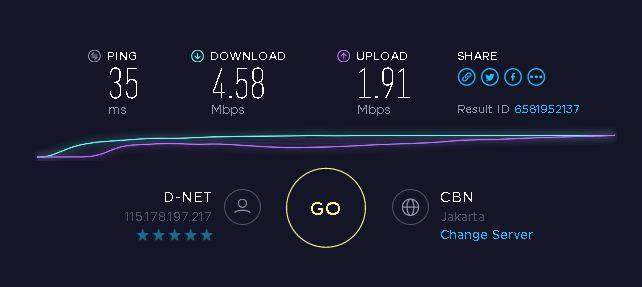 smartfren 4g lte advanced speedtest.net result picture