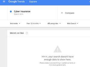 Grafik cyber insurance di indonesia menurut google trend