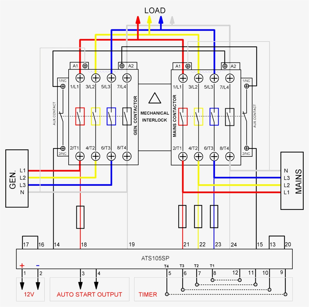 medium resolution of automatic transfer switch ats automatic transfer switch ats circuit circuit diagram centre
