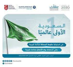 السعودية الأولى عالميا في استجابة الحكومة لجائحة كورونا