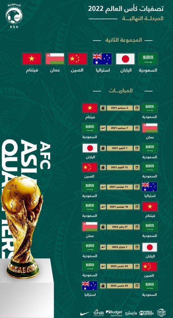 الأخضر السعودي في المجموعة الأقوى آسيوياً