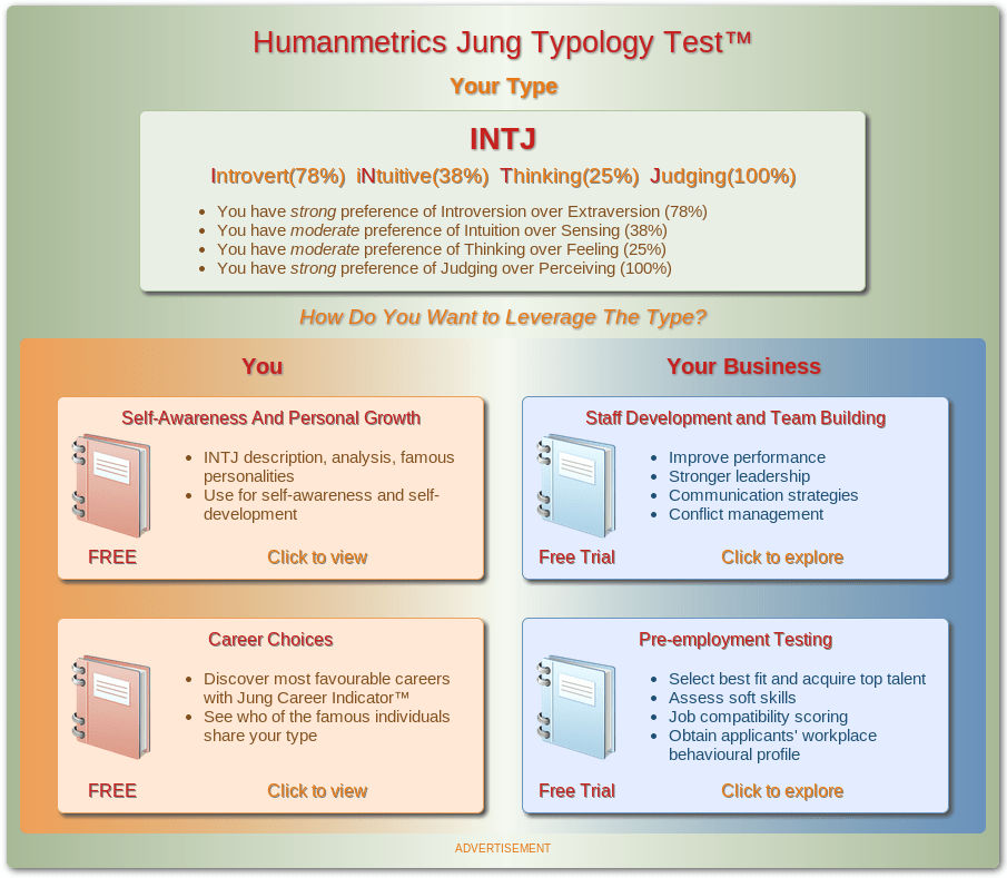 Free on-line Jung Meyers-Briggs personality tool |