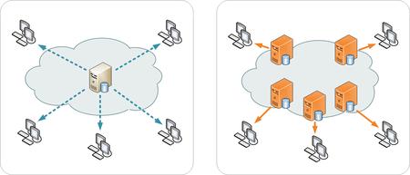 Diferencias entre una red de servidores convencional y una CDN