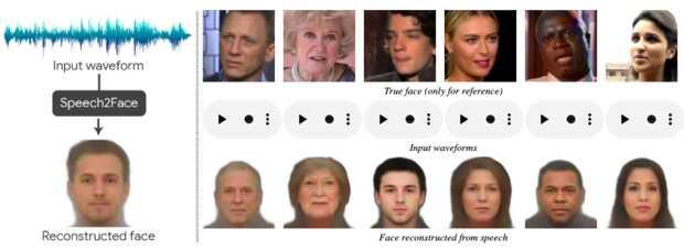 Inteligencia artificial deduce cómo es tu rostro con tan sólo escuchar tu voz
