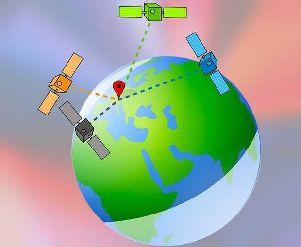 Localizador satelital GPS