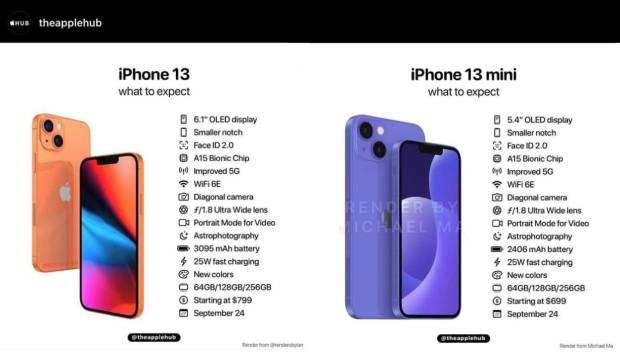 Revelada toda la serie iPhone 13 antes de su lanzamiento: incluyendo precios yespecificaciones
