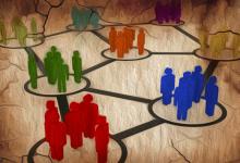 مخاطر الطائفية-الفكر الديني