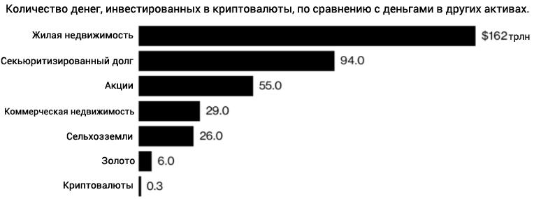 procentul de capitalizare totală a capitalizării pieței bonus bitcoin poker