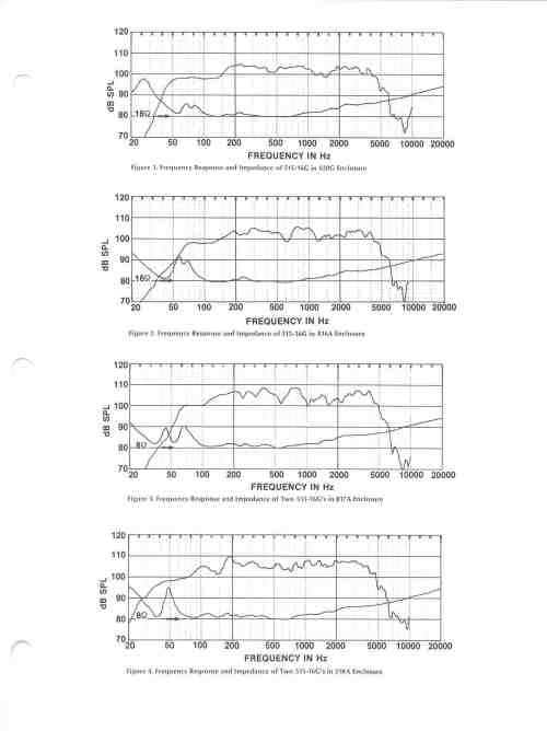 small resolution of altec lansing 515 g series lf loudspeaker literature sheet page 3