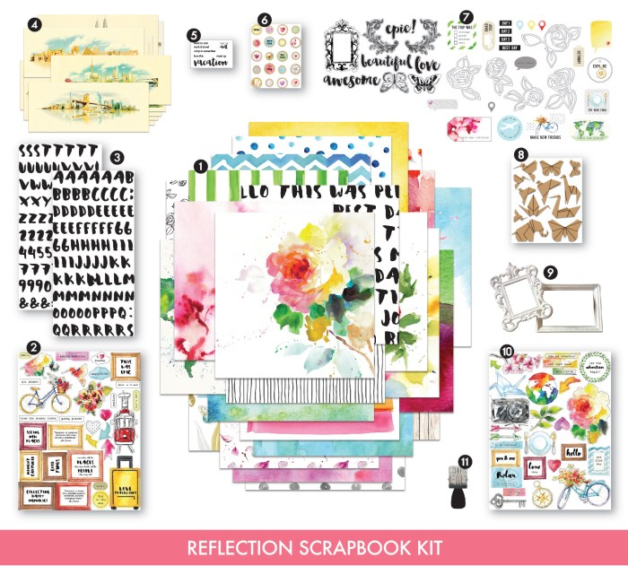 scrapbook-kit-full-reveal_withnumbers