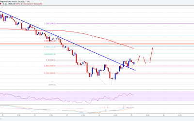 Bitcoin Cash Price Analysis: Can BCH/USD Recover?