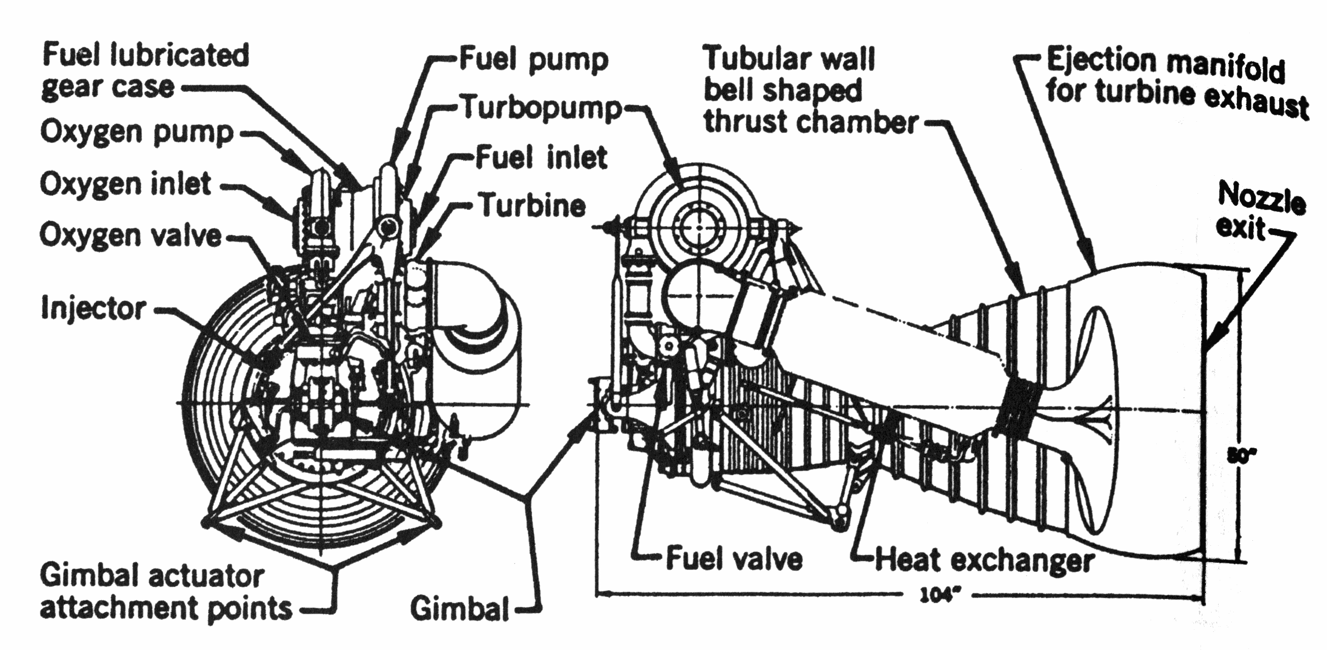 Index of /BBOW/Space_Engines