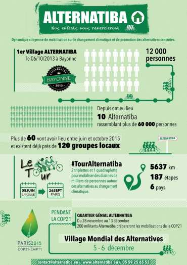 infographie-alternatiba
