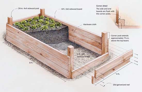 Above Ground Garden Box Depth