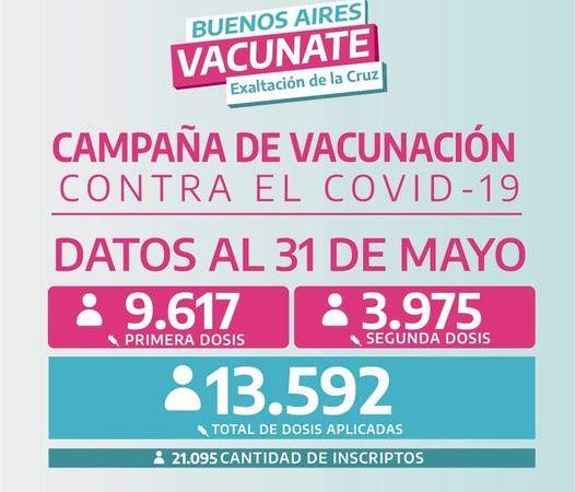 Exaltación, la Campaña de Vacunación no se Detiene