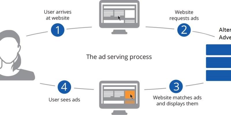 AdServingProcess.jpg