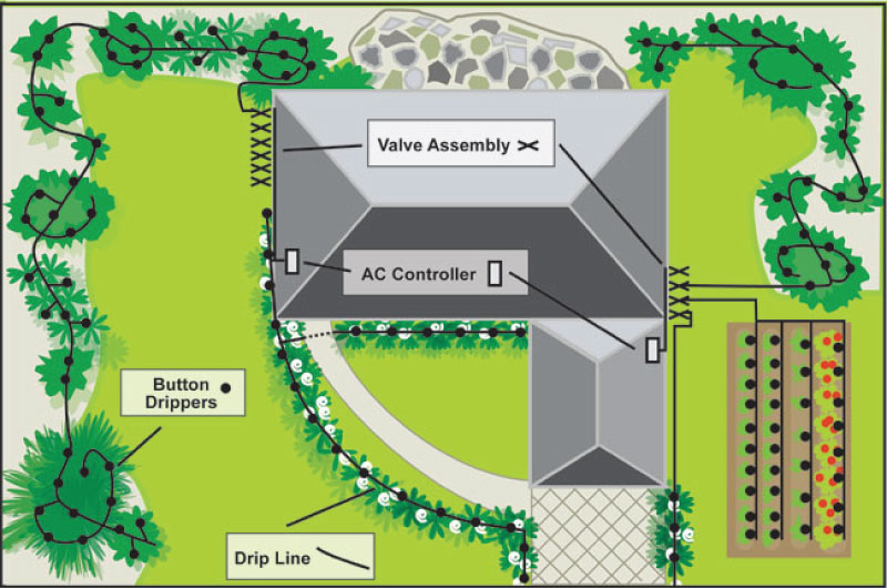 lawn sprinkler valve diagram nutone bathroom fan light wiring irrigation system layout diagrams control online drip fabulous cost to install