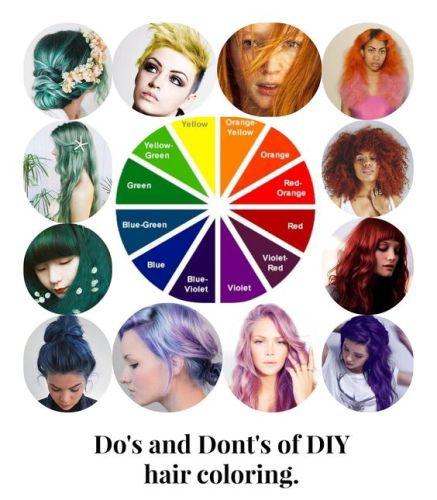 hair color, hair colour, color wheel, colour wheel, hair dye