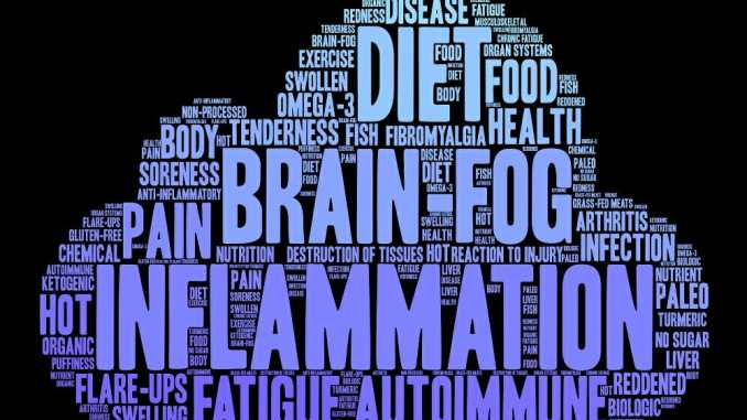 What is inflammation?