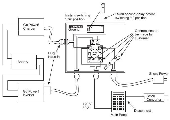 solar to l14 30 wiring diagram