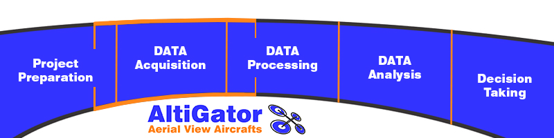 altigator drone uav data acquisition service professional belgium - Aerial services provision