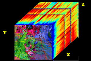 Hyperspectral cube