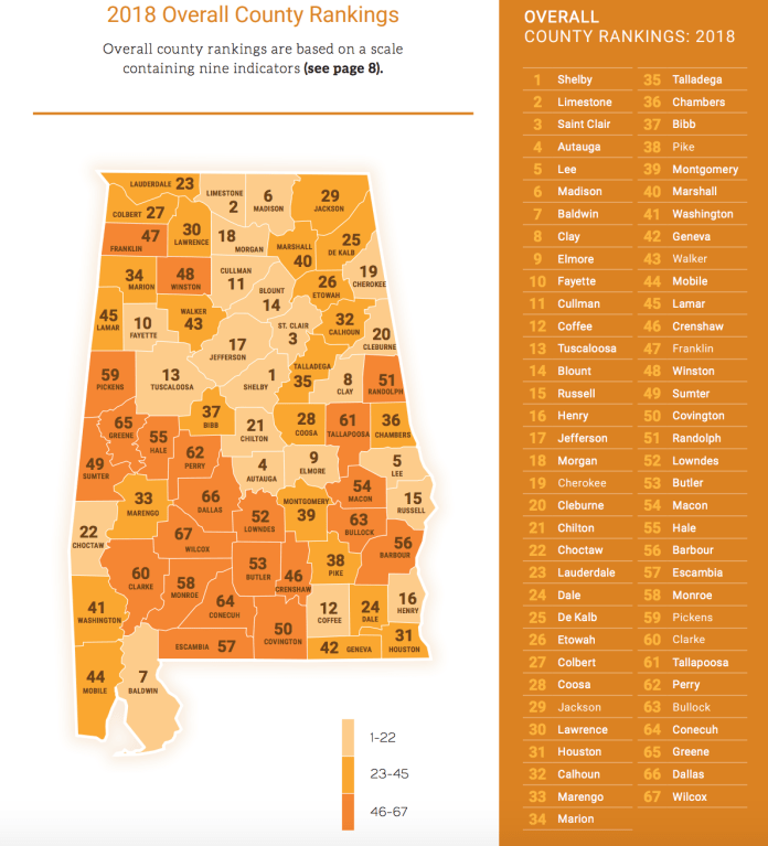 2018 Alabama Kids Count Data Book