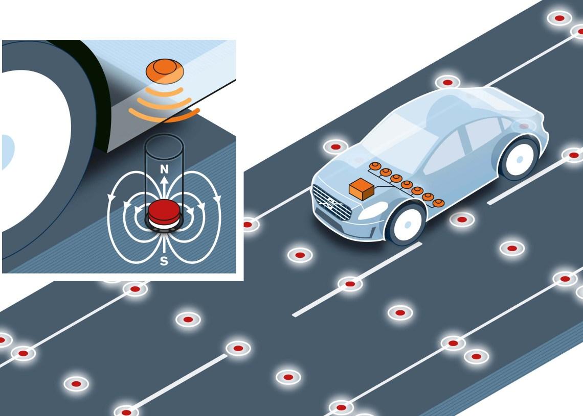 Med magnetfelter placeret i eller langs vejene vil det ifølge Volvo være muligt at indsætte selvkørende biler på det offentlige vejnet.