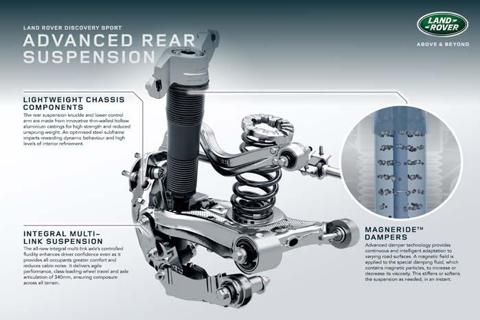 Baghjulene er ophængt med et multi-link system kombineret med skruefjeder og støddæmper.