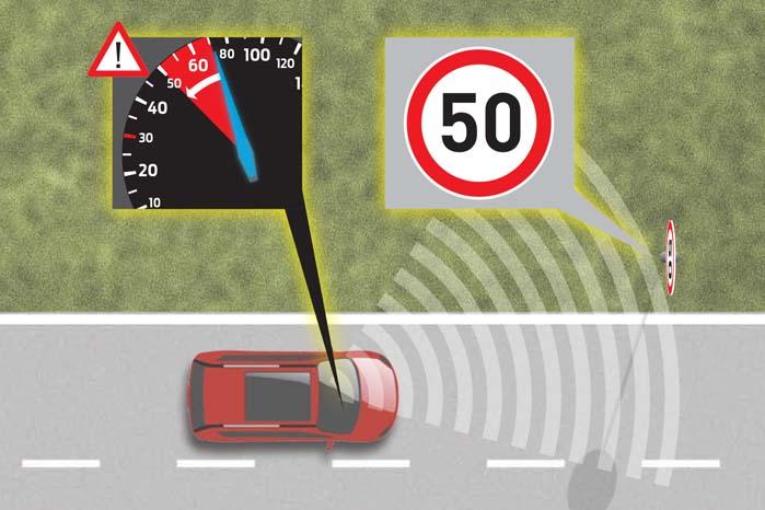 Fartbegrænsning forude - Intelligent Speed Limiter regulerer automatisk farten til den tilladte maksimalhastighed.