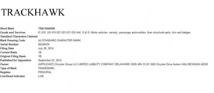 Jeep søgte allerede sidste år om at kunne få varemærket Trackhawk