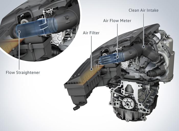 1.6 TDI-motorerne kan ikke nøjes med en software-opdatering. De skal have ændret luftgennemstrømningen