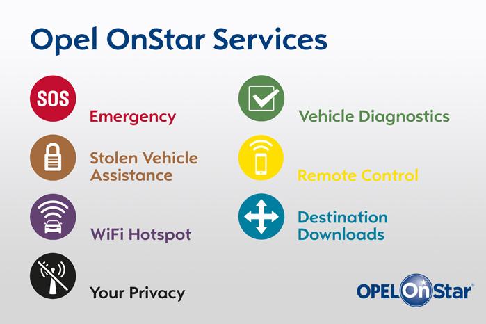 Du kan bruge Opel Onstar som oral Google. En medarbejder står til rådighed altid til at svare på spørgsmål af alle slags og hjælpe dig med at indtaste adresser på navi'en