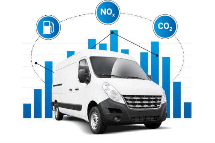 Med Tantalums teknologi Air.Car måles bilens udledning af bl.a. NOx i realtid