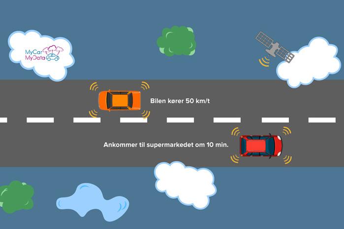 Biler gemmer flere og flere data om både bilen og brugerne