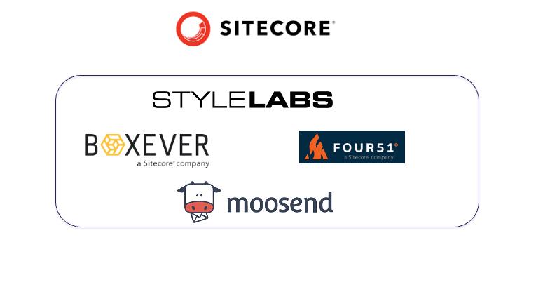 Sitecore acquisitions